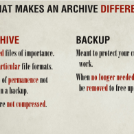 An Archive Is Not a Backup