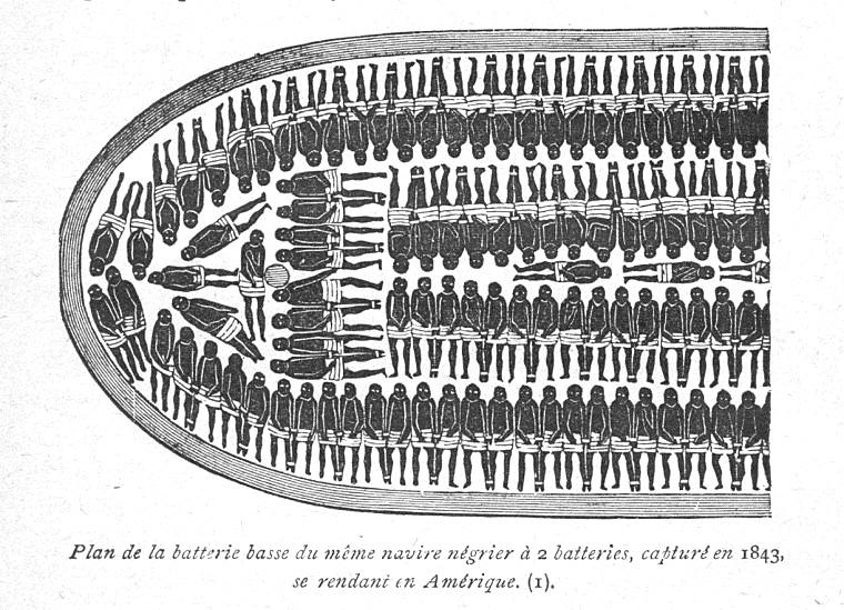 Navire negrier (schematic)