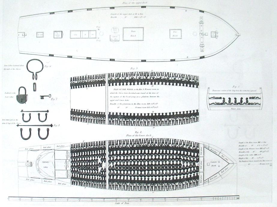 Slave Decks of the Vigilante (1823)