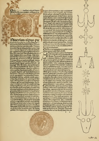 Page Design, Venice 15th Century